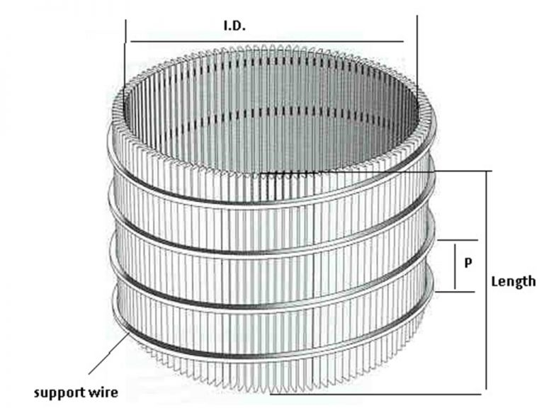 continuous wedge wire cylinder