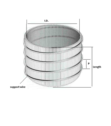 wedge wire continuous cylinder